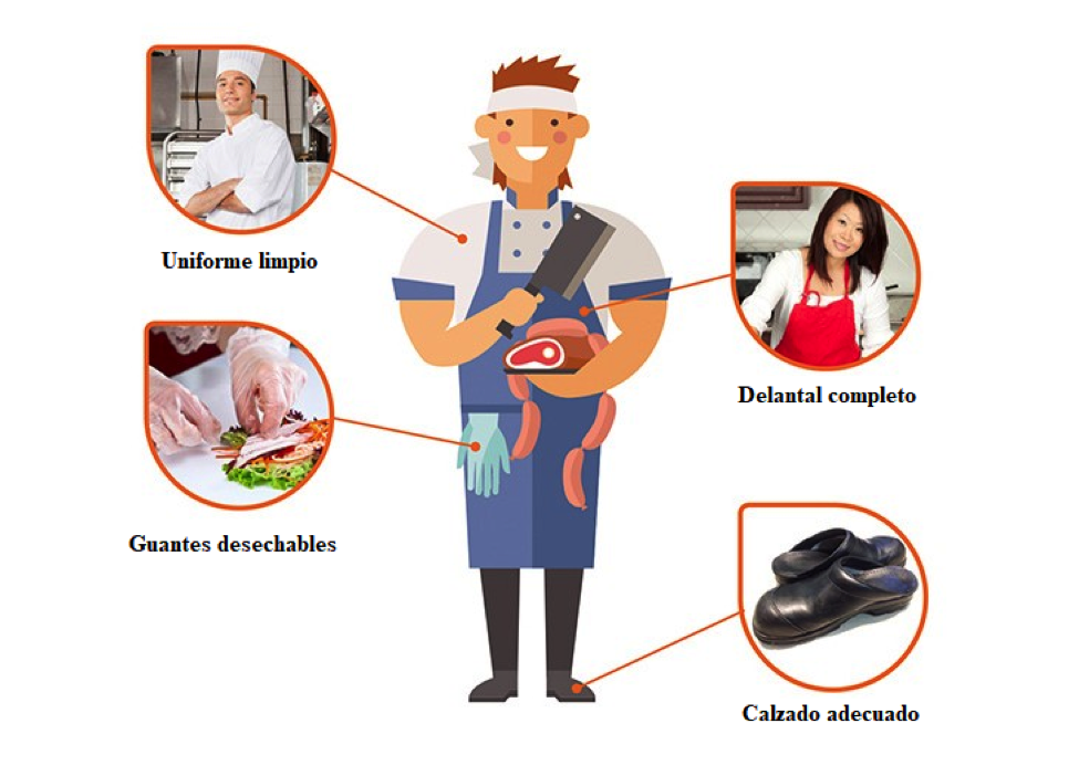 Cómo Mejorar La Higiene Y La Seguridad En La Cocina Unilever Food Solutions